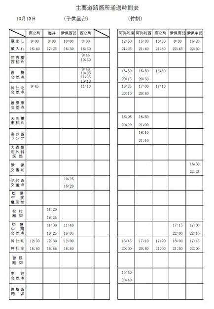 写真: 平成22年度実施要綱町廻り通過予定時間(子供屋台・竹割)13日